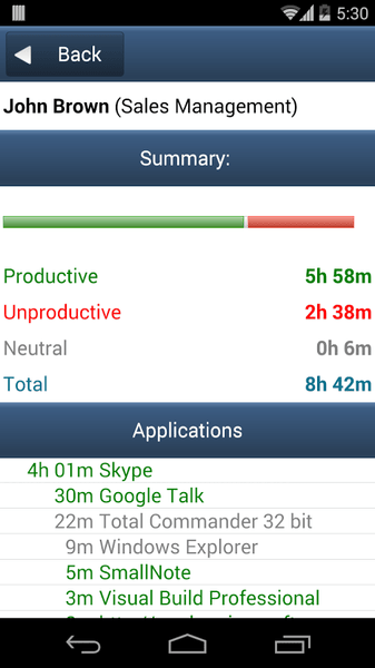 Yaware.TimeTracker для Android