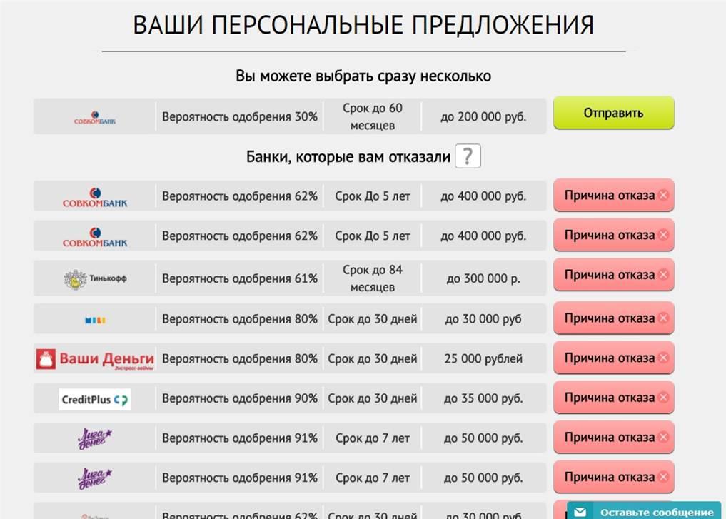 Альфа банк и банки партнеры банкоматы без комиссии в других банках список