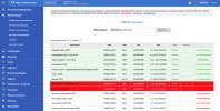 Мониторинг: сверка сдачи отчетности на основе данных из системы электронной отправки отчетности