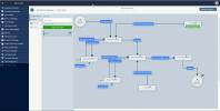 Дорожная карта проекта в Screendragon