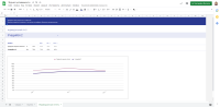 Graphs and charts in Google Spreadsheets