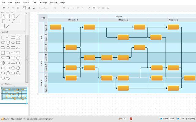 Создание схем графиков