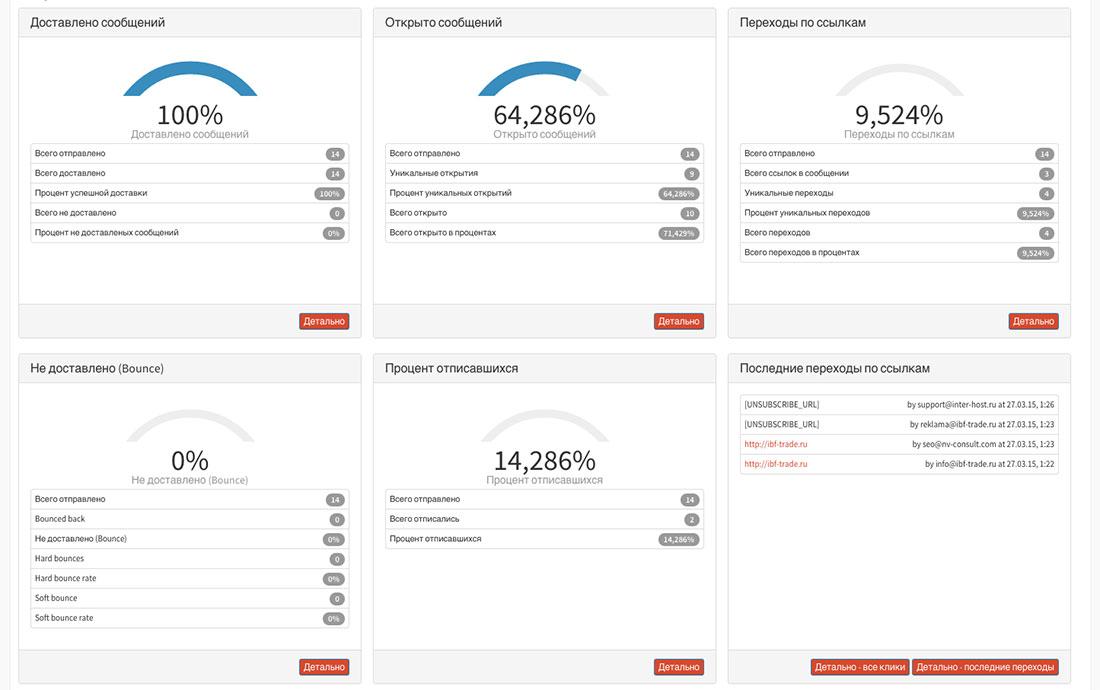 Quick Sender - Программа для продвижения в ВКонтакте