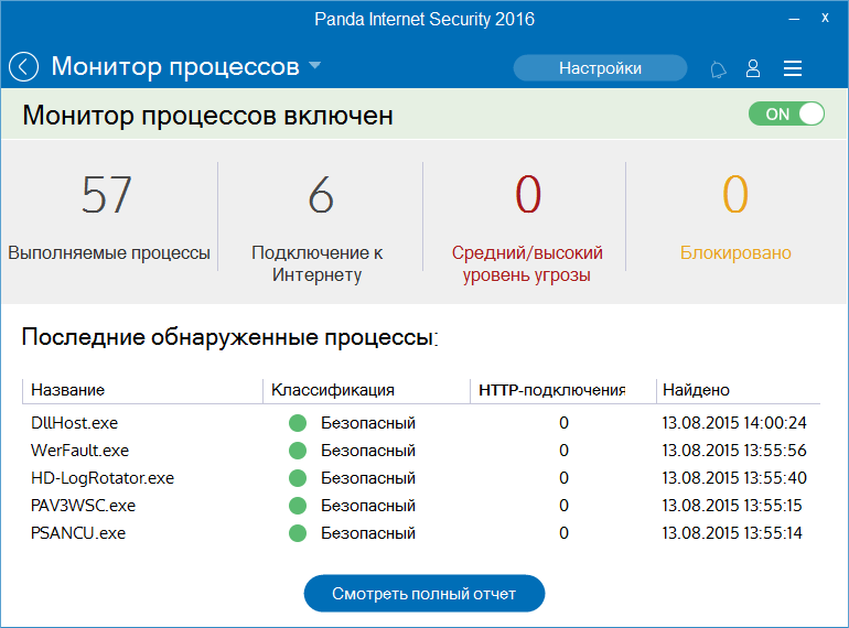 Монитор процессов в Panda Security