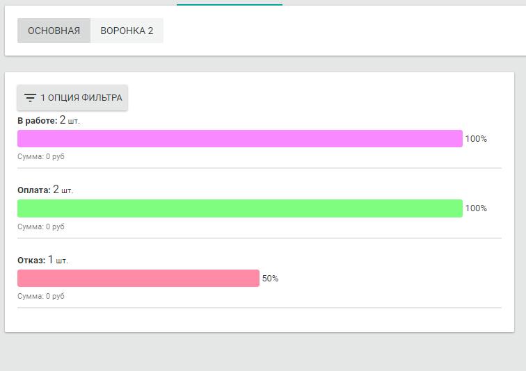 Теперь еще круче: доработки 31 недели улучшений сервиса Envybox