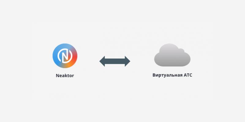 В Neaktor добавили интеграцию с IP-телефонией