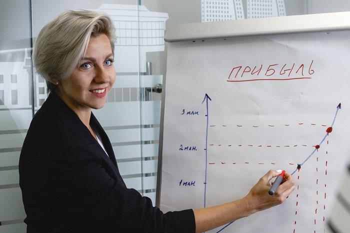 53% российских компаний восстановились после COVID-кризиса