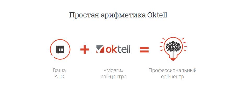 Oktell переманивает пользователей АТС на бесплатный call-центр