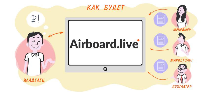 Qometa.co теперь — Airboard.live